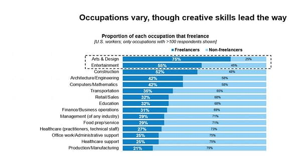 Occupations-vary-by-skills
