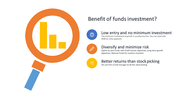 Investment-funds